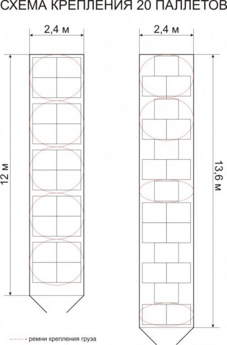 Схема крепления паллетов